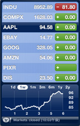 Apple株価